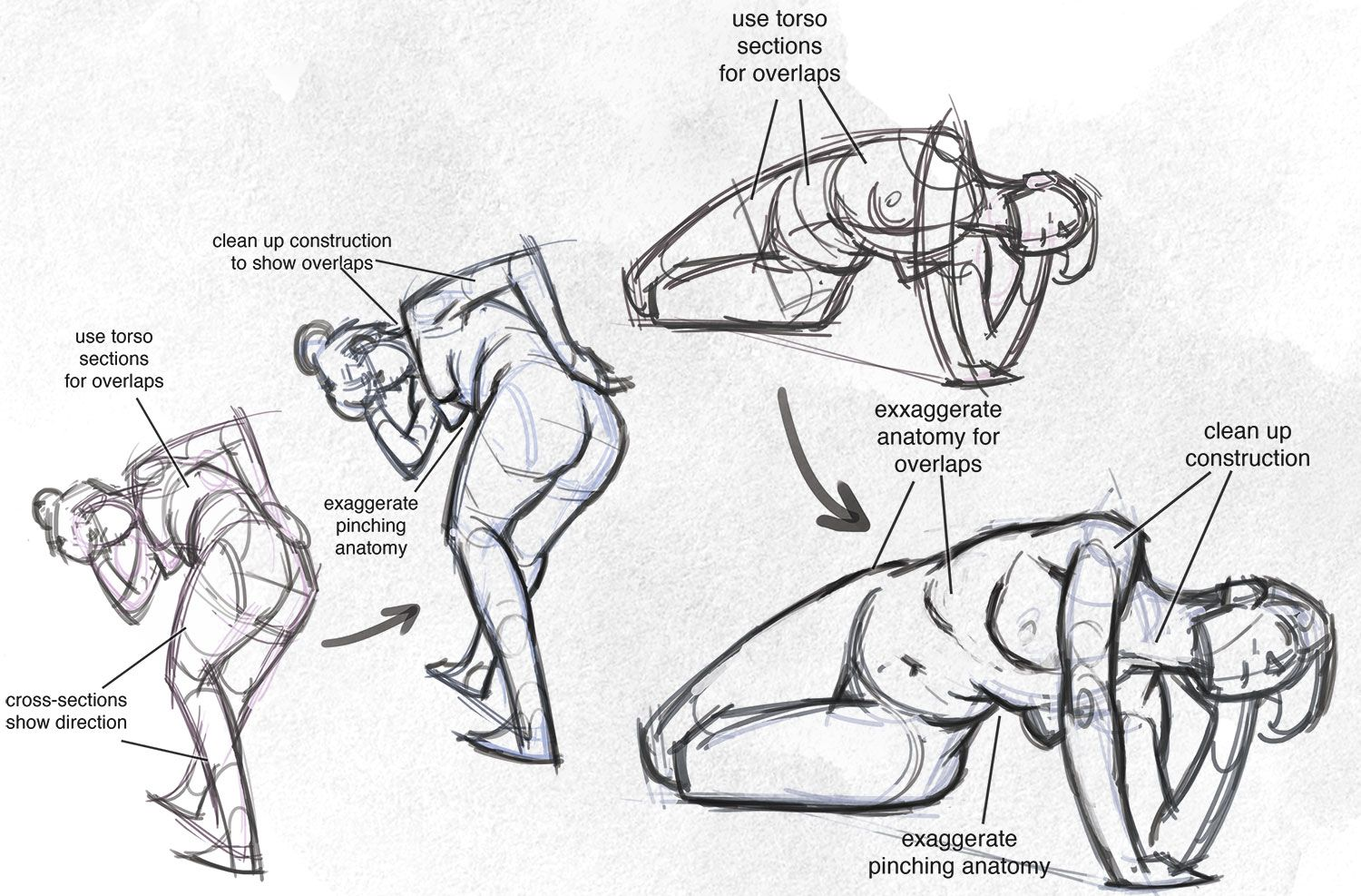 972d95d4d5ef57ae96ff5df37a1ad99f How to draw poses better (male and female poses for beginners)