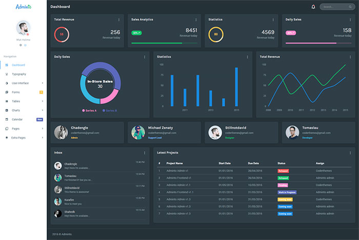 Best Admin Dashboard Design