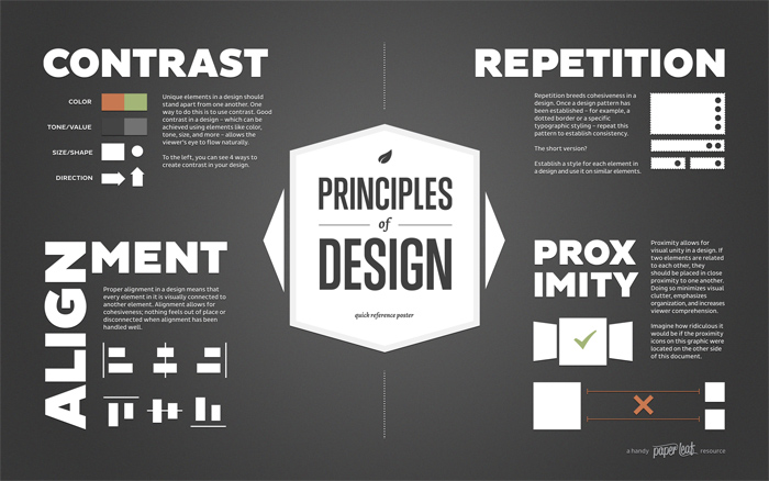 Define Elements Of Design : Graphic design principles definition and basics you need for good