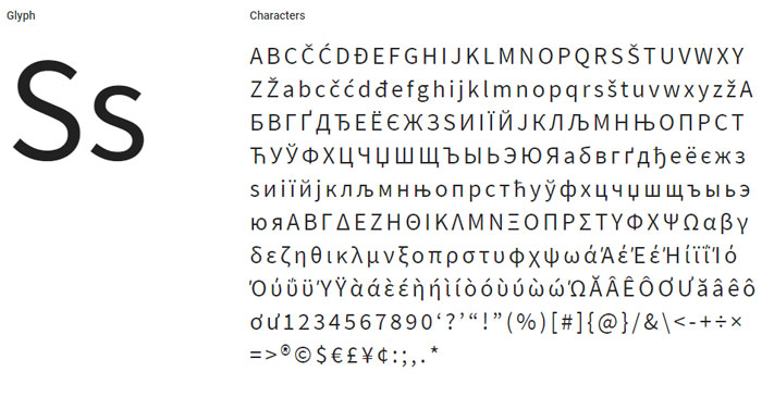Download These Fonts Free For Commercial Use