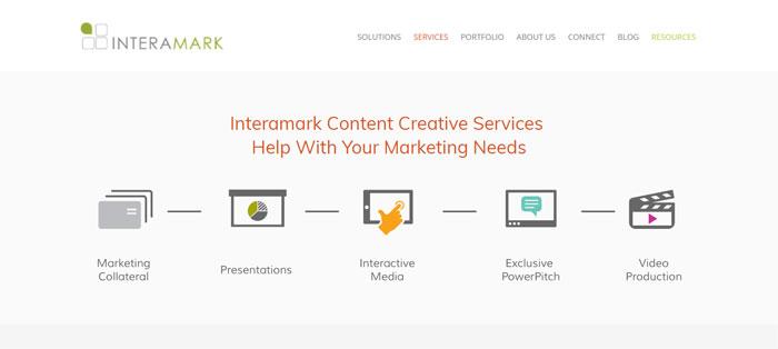 FireShot-Capture-2278-Con Creating B2B Websites: Tips and showcase of B2B website design