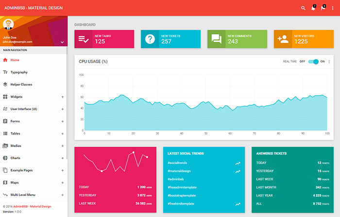 AdminBSBMaterialDesign-700x447 Free dashboard templates to download and use for a web app