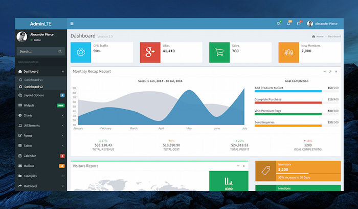 adminlte-700x408 Free dashboard templates to download and use for a web app