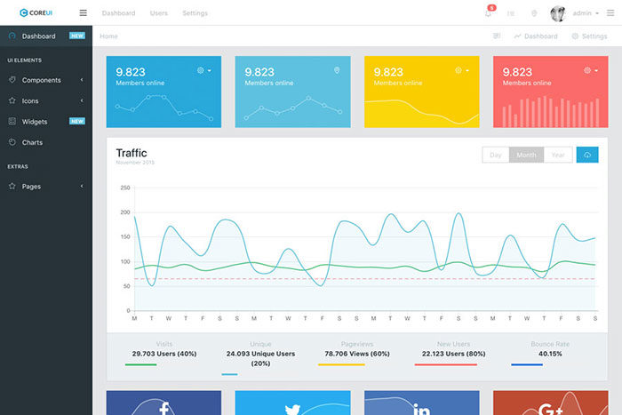 core-ui-700x467 Free dashboard templates to download and use for a web app
