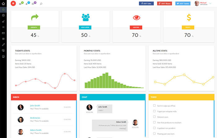 easy-admin-panel-flat-bootstrap-700x445 Free dashboard templates to download and use for a web app