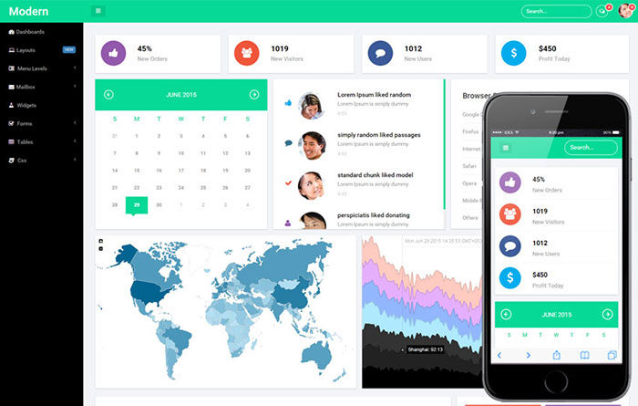 modern-admin-panel-700x445 Free dashboard templates to download and use for a web app