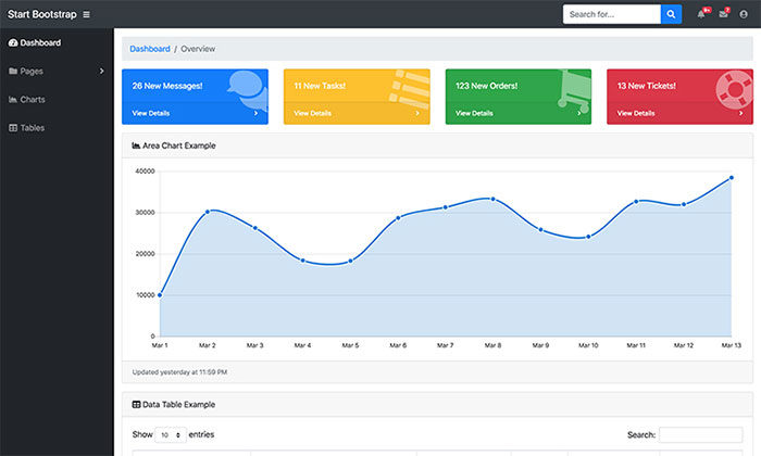 sb-admin-700x420 Free dashboard templates to download and use for a web app