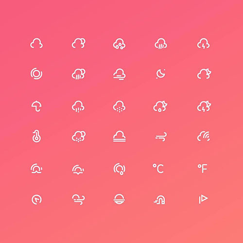 Designed Your Way: Dashboard Design: Best User Dashboard UI Examples