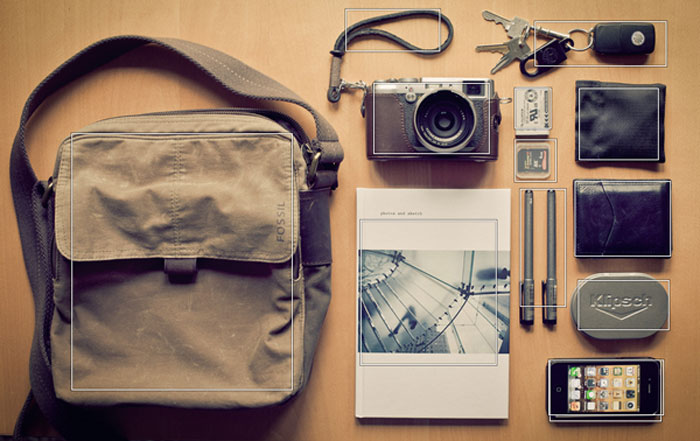 in-my-bag Knolling photography what it is and great examples to inspire you