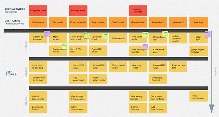 4-1-700x375 Crushing the UX review process