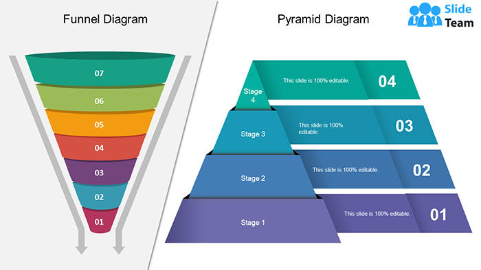 Funnel-and-Pyramid-Templates-700x394 SlideTeam.net Review: World's Largest PowerPoint Templates Provider & A Premier Research and Design Agency