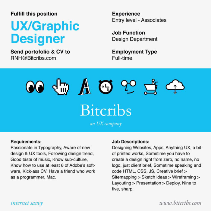 The Ux Designer Job Description A Sample Template To Use