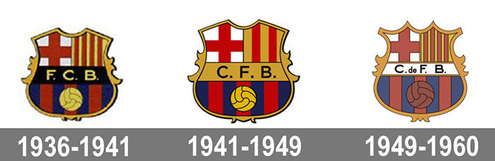 1920-1-700x229 The Barcelona logo history and what the symbol means