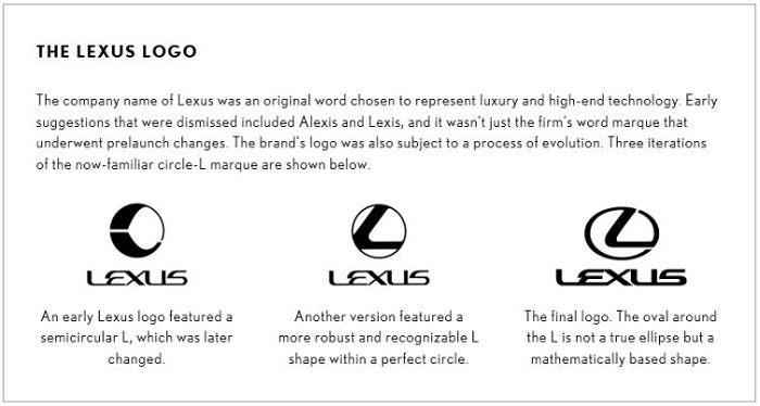 what does the name lexus mean
