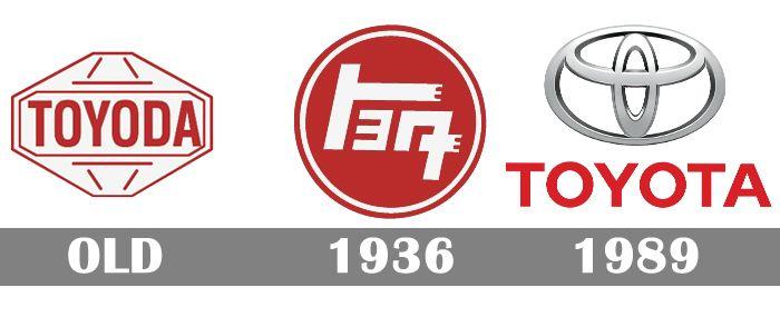 s1-99 La signification du logo Toyota et son histoire