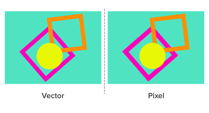 vector-vs-pixel-700x377 Sketch vs Illustrator, which one is a must buy for a designer?