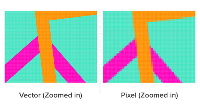 vector-vs-pixel1-700x377 Sketch vs Illustrator, which one is a must buy for a designer?