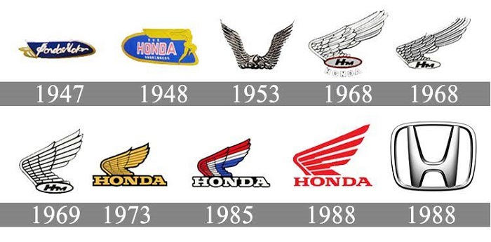 s1-38 Ý nghĩa logo của Honda và lịch sử đằng sau nó