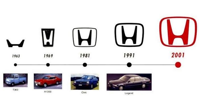 s4 Ý nghĩa logo của Honda và lịch sử đằng sau nó