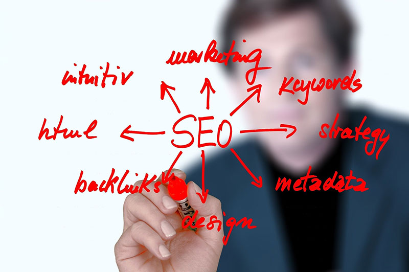 2s Web Design SEO Tips: Guide For Ranking Your Site Faster in Google