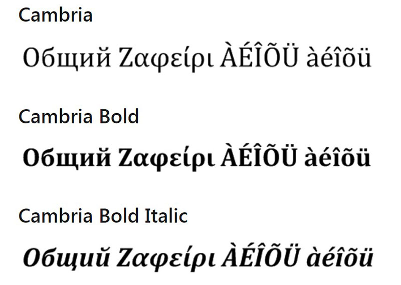 cambria What font does Medium use on its website?