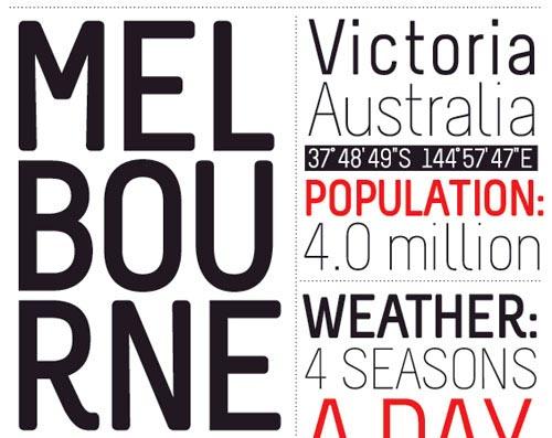 Download melbourne free font