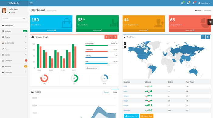 Almsaeedstudio Com Adminlte Free Bootstrap Admin Themes And Templates To