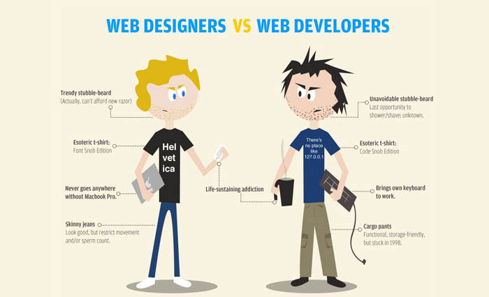 Designers vs developers