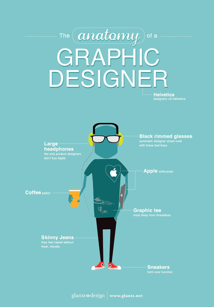 Understanding Design And Development Job Titles
