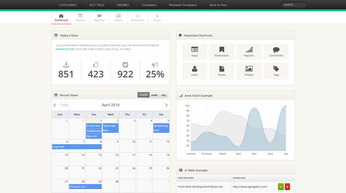 TemplateVamp Twitter Bootstrap Admin Template Free Responsive HTML Template