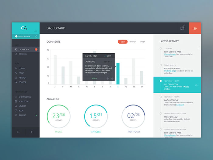 1320067 Dashboard Design Best User UI Examples