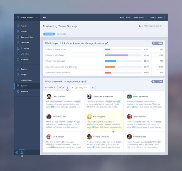 Dashboard Design: Best User Dashboard UI Examples