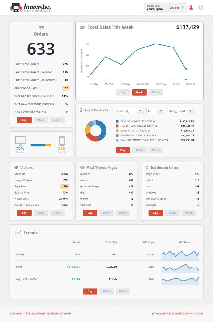 Best Website Design App For Ipad