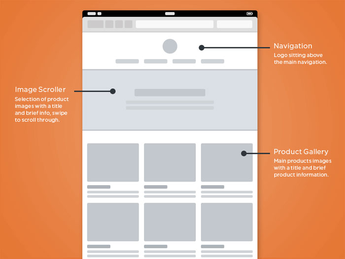 Free responsive wireframes