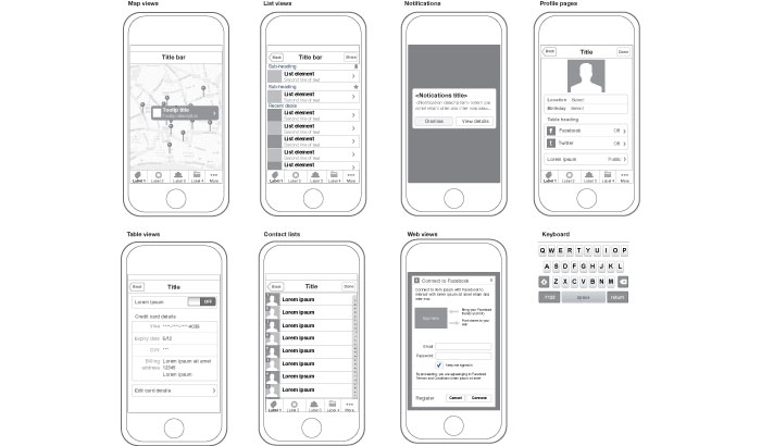 Illustrator template for iPhone design