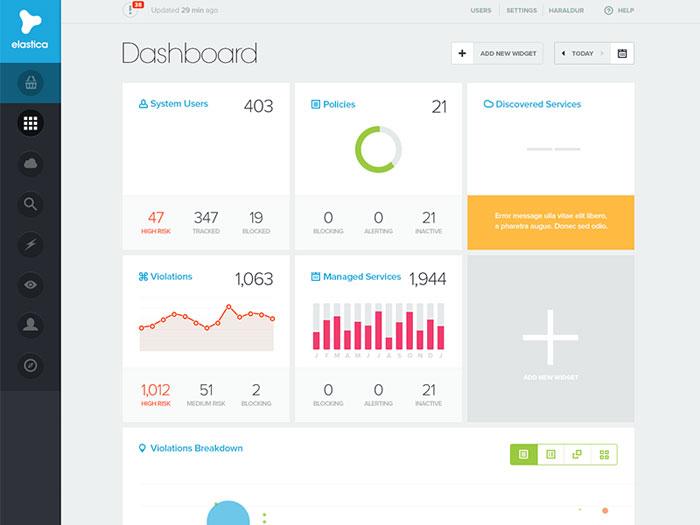 Elastica - Dashboard