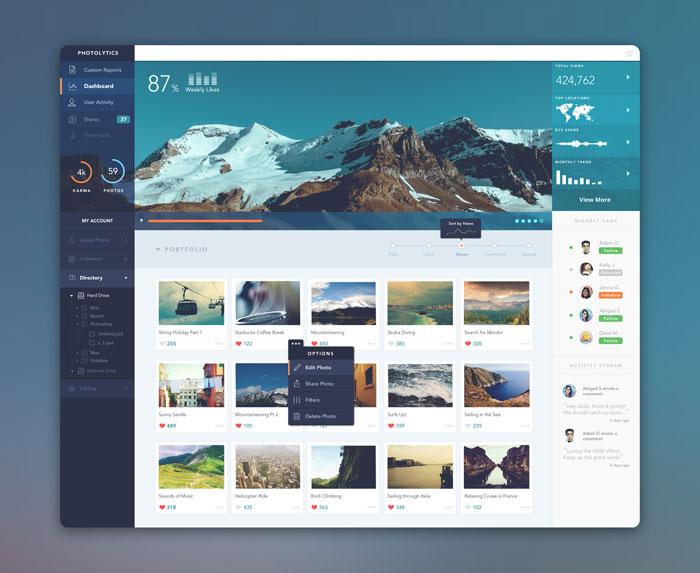PhotoLytics Dashboard UI