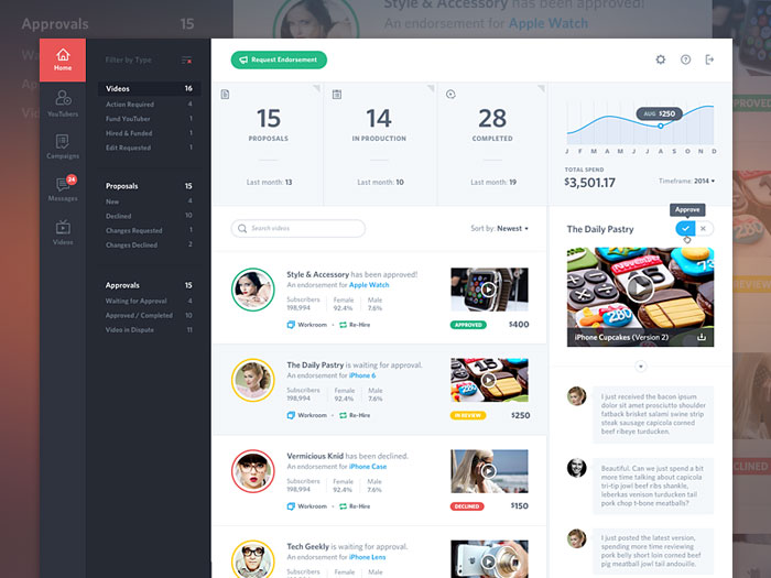 Product Dashboard, Activity Feed UI/UX