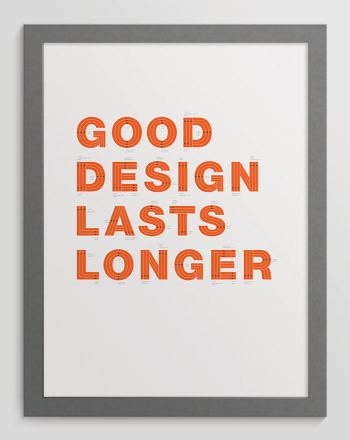 Design Quotes That Will Keep You Inspired And Motivated 11