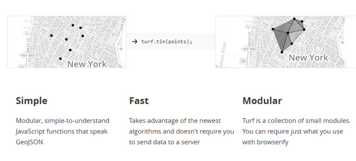 Turfjs Org A Collection Of Jquery Maps Plugins