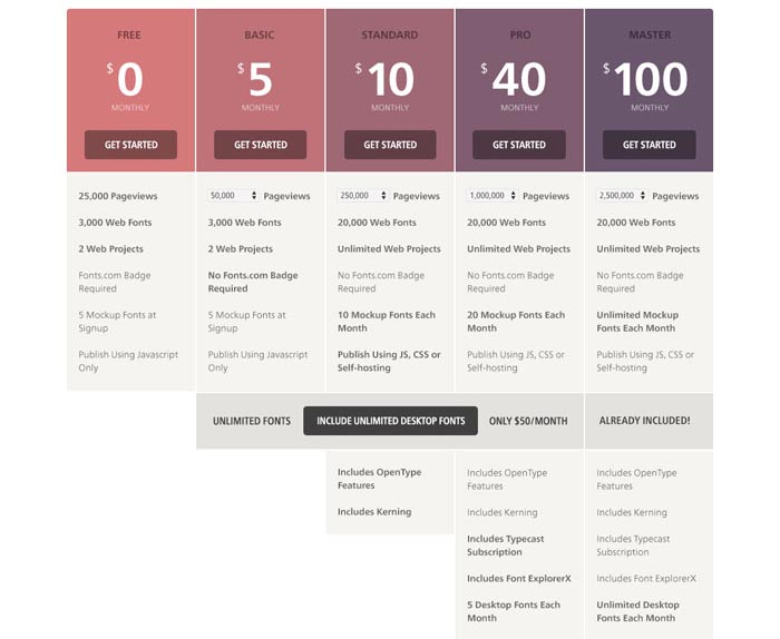 New Pricing Table