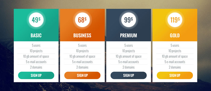 Flat Gradients Pricing Table