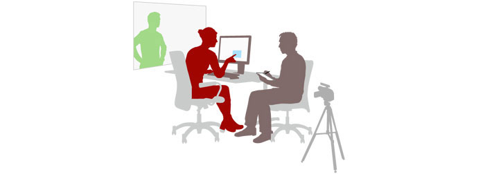 What Is Usability Testing