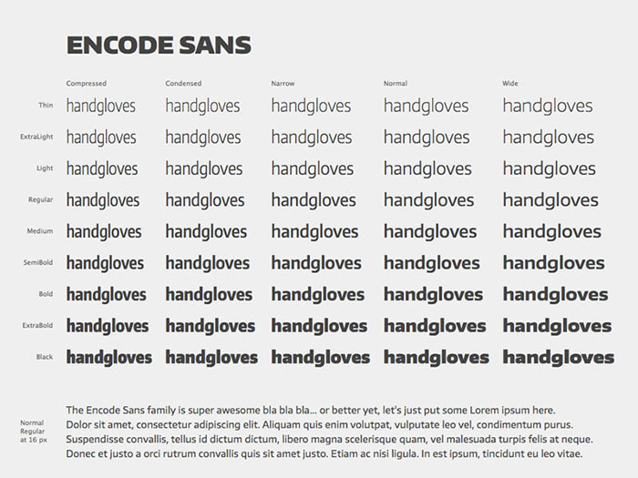 A Sans Serif Fonts List Containing Top Modern Fonts