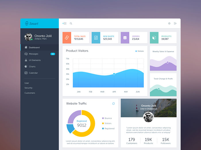 Showcase Of Dashboard UI Designs And How To Make Them