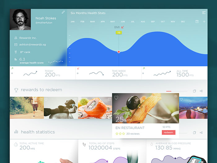 Dashboard design best user dashboard ui examples - Web application home page design ...