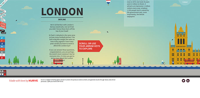 Interactive infographics examples