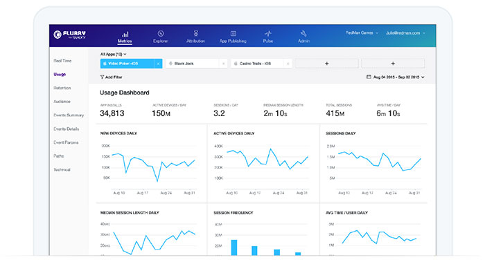 Integrate the app with an analytics service