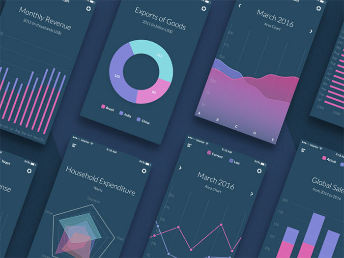 Mobile UI Design Inspiration: Charts And Graphs