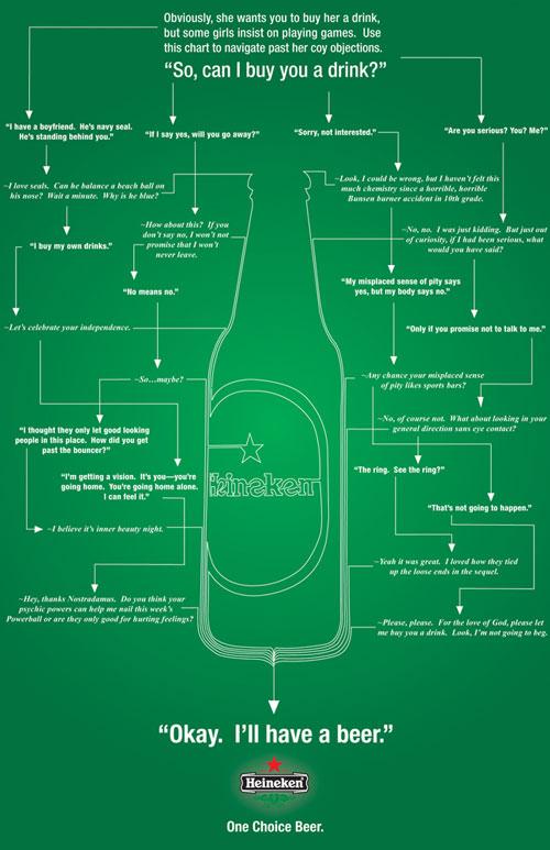 Heineken: One choice beer Print Advertisement
